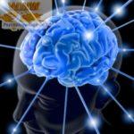 Понимание, как способность мышления