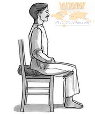 Положение тела в медитации